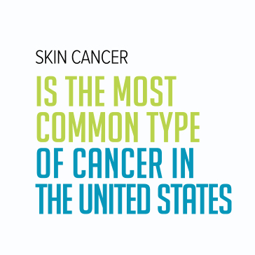 the big see common cancer information gif